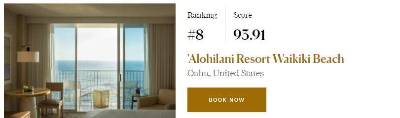 'Alohilani Resort Ranked #8 with score of 93.91